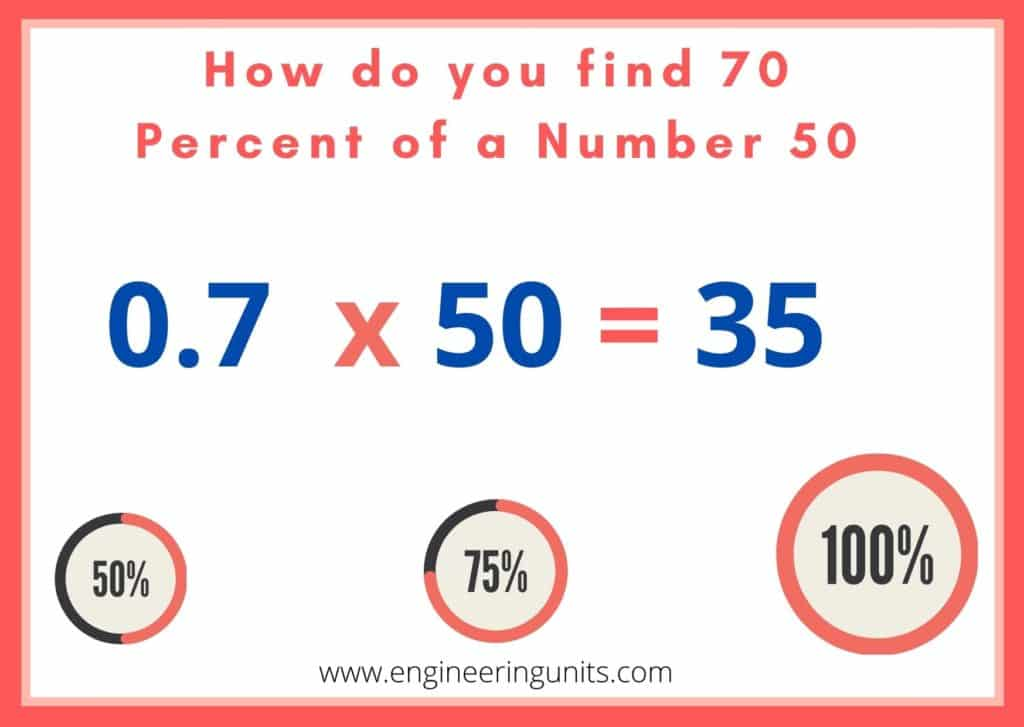 How do you find 70 Percent of a Number 50