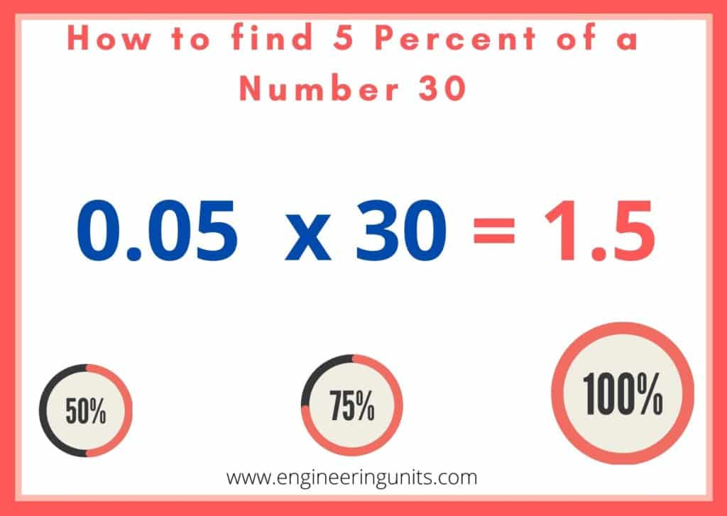 How to find 5 percent of a number