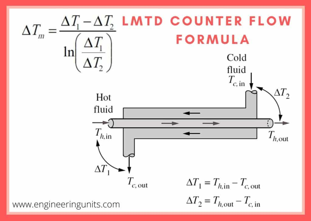 LMTD Counter Flow Formula