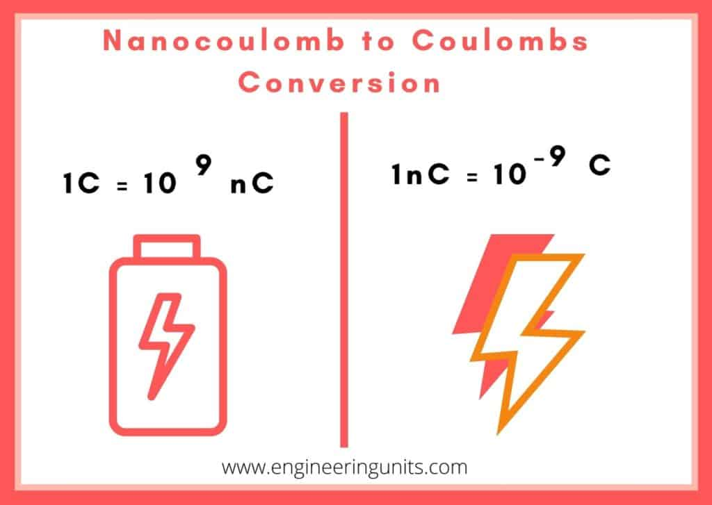 nc to c , Nanocoulomb, Coulomb