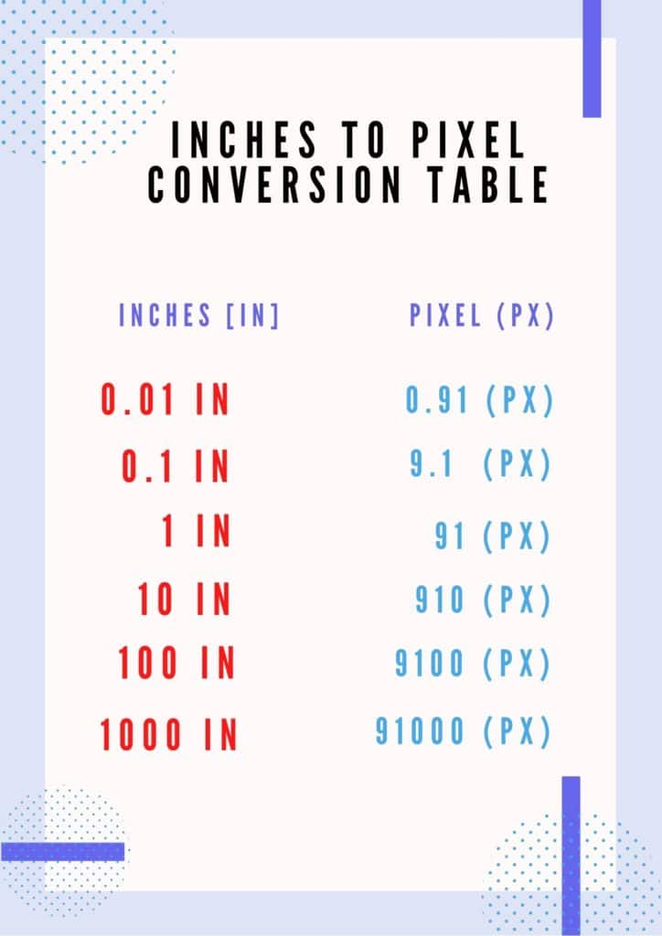 Inches To Pixel Conversion Table